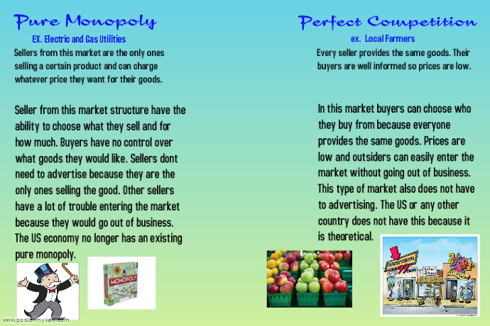 monopoly vs perfect competition Monopoly vs perfect competition consumer and producer sovereignty because of the conditions of perfect competition - many buyers and sellers, perfect knowledge and freedom of entry - firms would be forced to produce those goods and services which consumers most wanted.