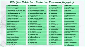101+ Good Habits Lists Template Ecrã digital (16:9)
