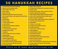 50 Hanukkah Recipes Printable Template 巨型广告