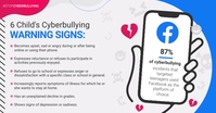 6 warning signs Cyberbullying Facebook shared