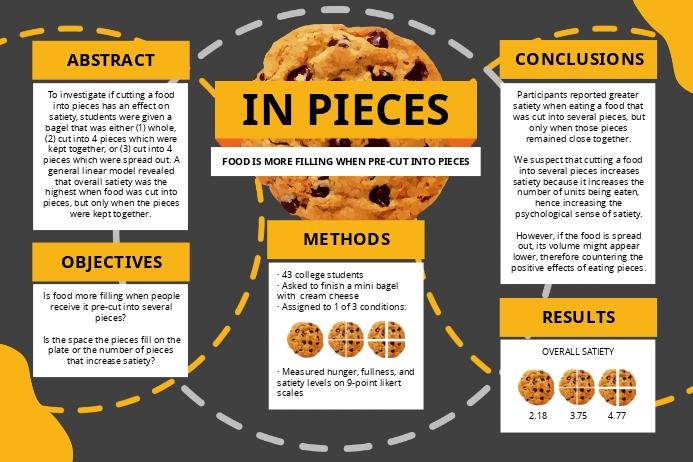 Academic Research Scientific Paper Infographi Plakat template