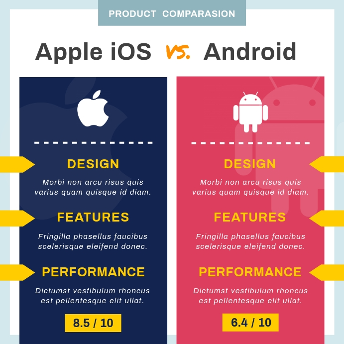 Apple vs Android Infographic Instagram Image