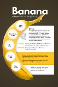 Banana Facts Fruits Infographic Template