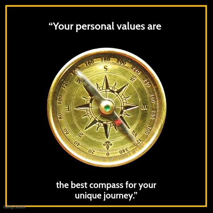 Best Compass Journey Video Template Persegi (1:1)