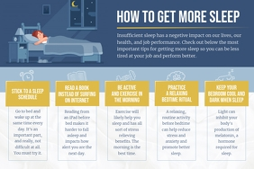 Blue Landscape Sleeping Tips Concept Map Poster template
