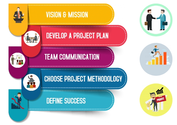 Business management project infographics A4 template