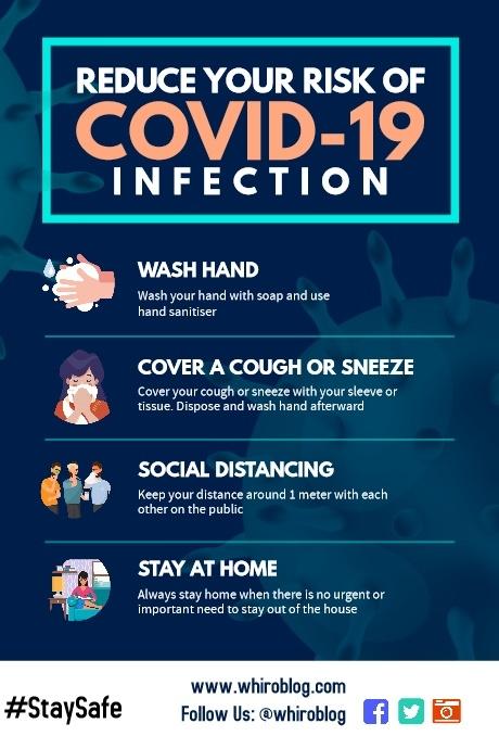 Infographic of Coronavirus (COVID-19) Prevention Measures