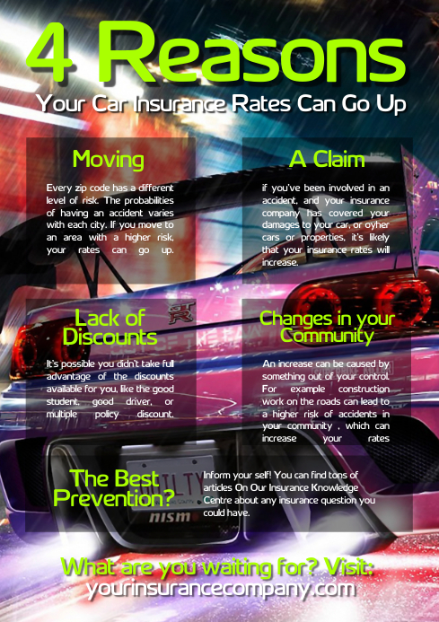 Car Insurance Poster Template | PosterMyWall