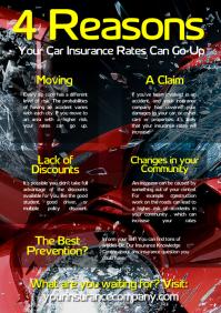 Car Insurance Poster