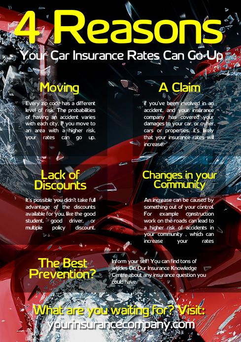 High Risk Car Insurance >> Car Insurance Poster Templat Postermywall