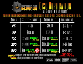 CD Duplication Prices