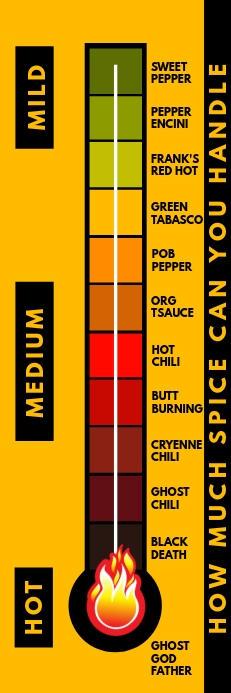 Chili Cook Off Spice Scale Banner Template Баннер 2 фута × 6 футов