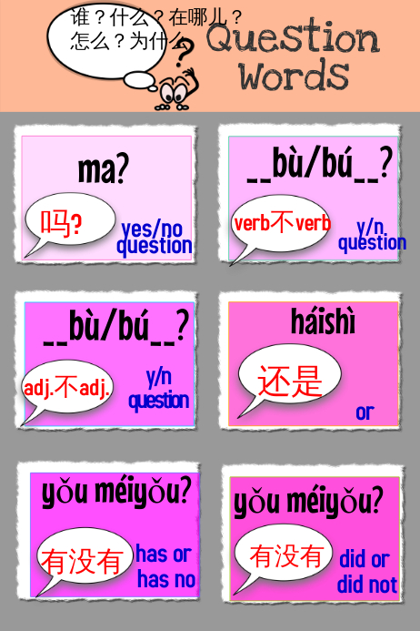 Chinese Question words template – Words Template