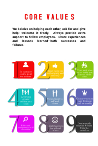 Core Values Infographic Poster template