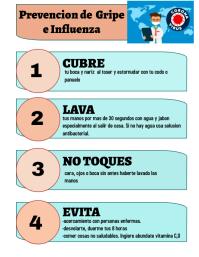corona virus/health/flu season/prevention