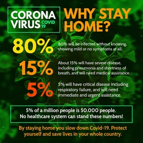 Coronavirus covid 19 Stay Home Post