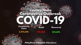 Coronavirus Update Digital Dispaly Design Template