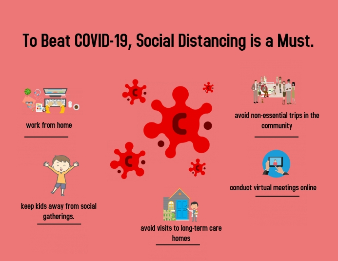 Copy of covid 19 social distancing | PosterMyWall