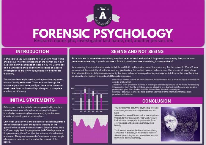 Custom Psychology Academic Paper A4 template