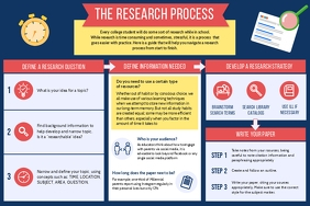 Custom Research Paper Infographic Template Poster