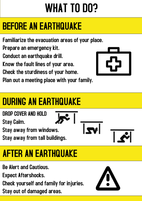 disaster preparedness template postermywall