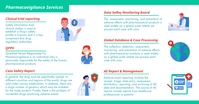 Drug Safety and Care Infographic Facebook Shared Image template
