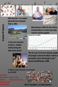 Lets take a look at the demographics of the baby boom