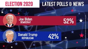 Election 2020 biden trump poll result video Digitale display (16:9) template