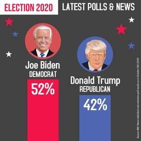Election 2020 news facts and poll results Publicación de Instagram template