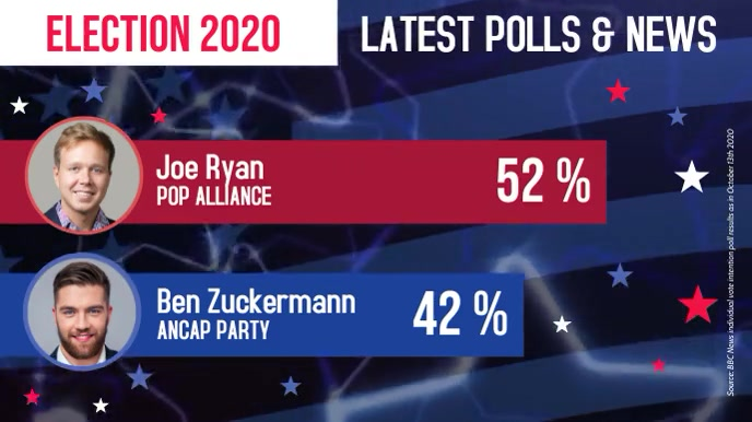 Election 2020 news facts and polls video Digitale Vertoning (16:9) template
