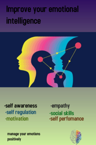 emotional intelligence Poster template