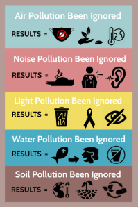 Environmental Issue Poster Template