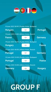 European Football Championship 2020 Story F