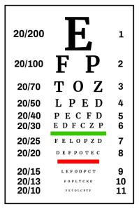 Eye Side Test Board Template