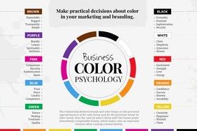 Grey Landscape Color Psychology Concept Map Poster template