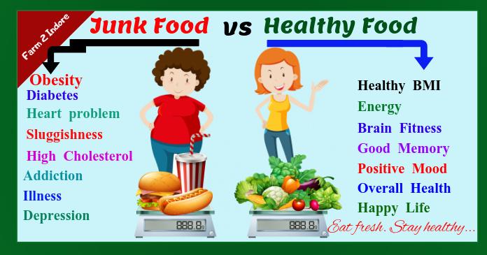 Healthy Food Vs Junk Food Posters - 0425