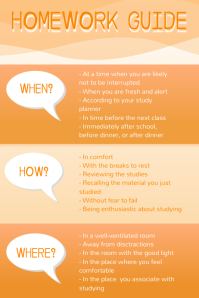 Homework Guide Class Rules Poster Template