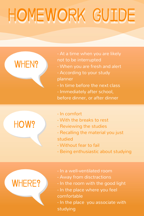 Homework Guide Class Rules Poster Template Cartaz