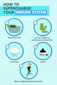 How to Improve your Immune System Infographic Плакат template
