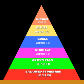 Infographic business Management planning goals statement