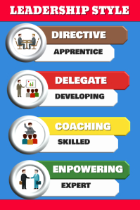 Management Leadership, infographic, poster banner