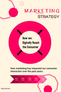 Marketing Strategy, Pinterest Graphic template