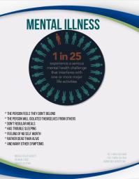 mental health templates
