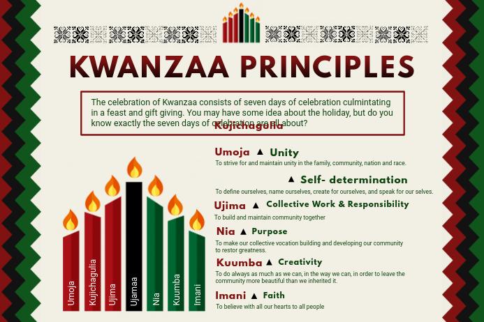 Modern Kwanzaa Principles List Poster template