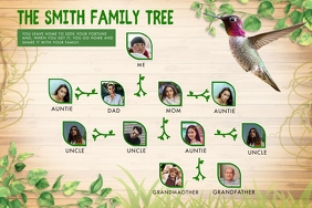 Nature Family Genogram Template