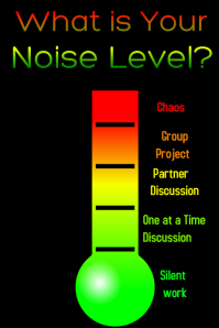 Noise Level for Classroom