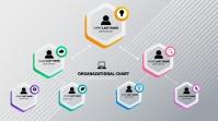 Organizational Chart Digitalanzeige (16:9) template
