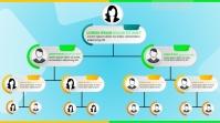 Organizational Chart Digital Display (16:9) template