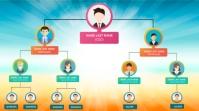 Organizational Chart For Business Digital Display (16:9) template