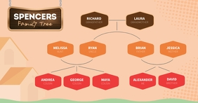 Pastel Family Tree Facebook Image